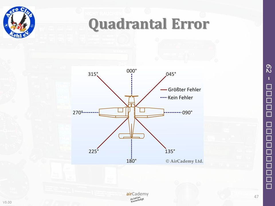 V3.00 62 – Radio Navigation Quadrantal Error 47
