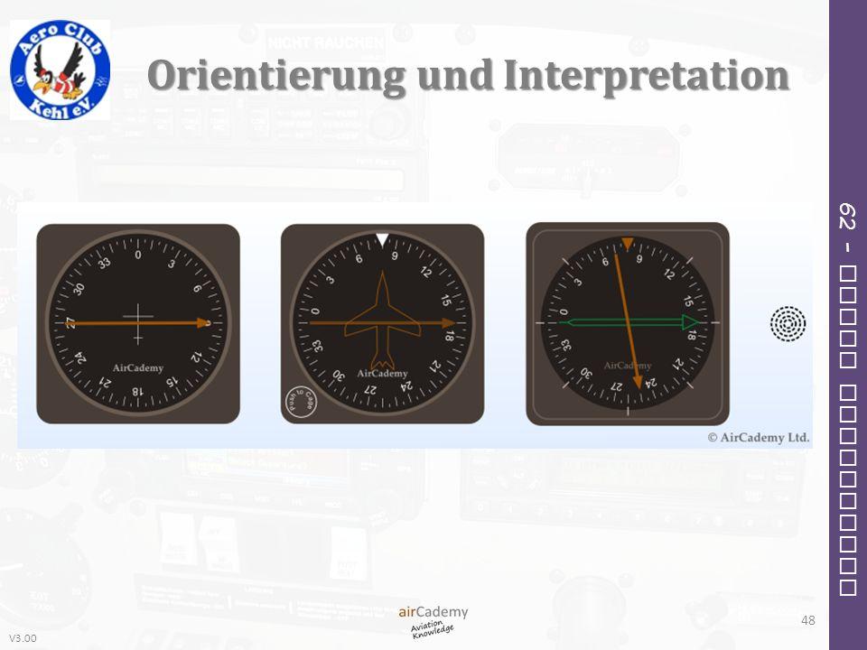 V3.00 62 – Radio Navigation Orientierung und Interpretation 48