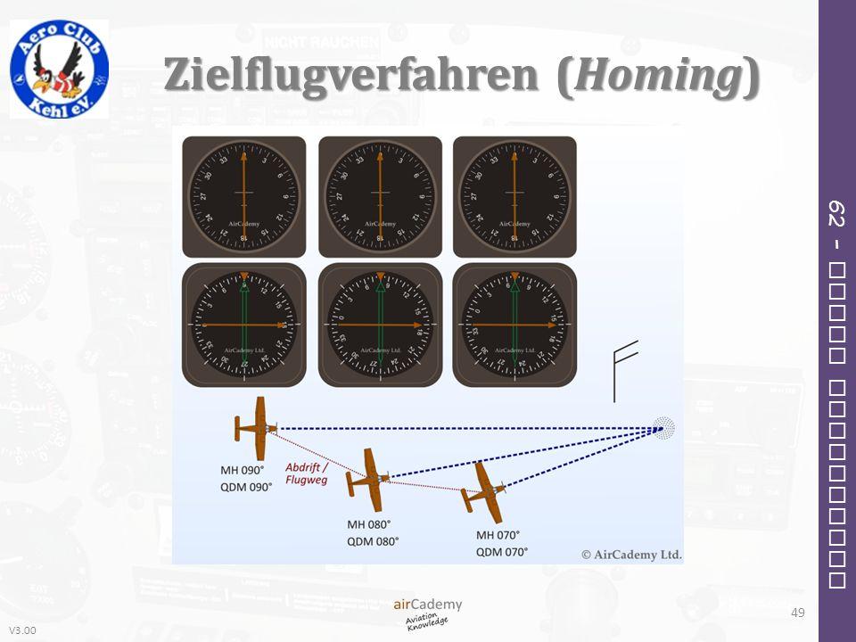 V3.00 62 – Radio Navigation Zielflugverfahren (Homing) 49