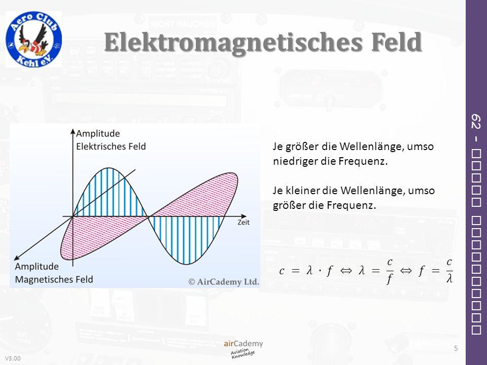 V3.00 62 – Radio Navigation Elektromagnetisches Feld 5 Je größer die Wellenlänge, umso niedriger die Frequenz. Je kleiner die Wellenlänge, umso größer