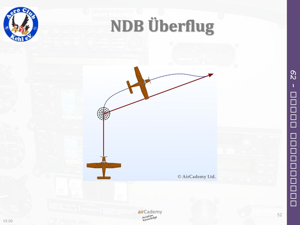 V3.00 62 – Radio Navigation NDB Überflug 52