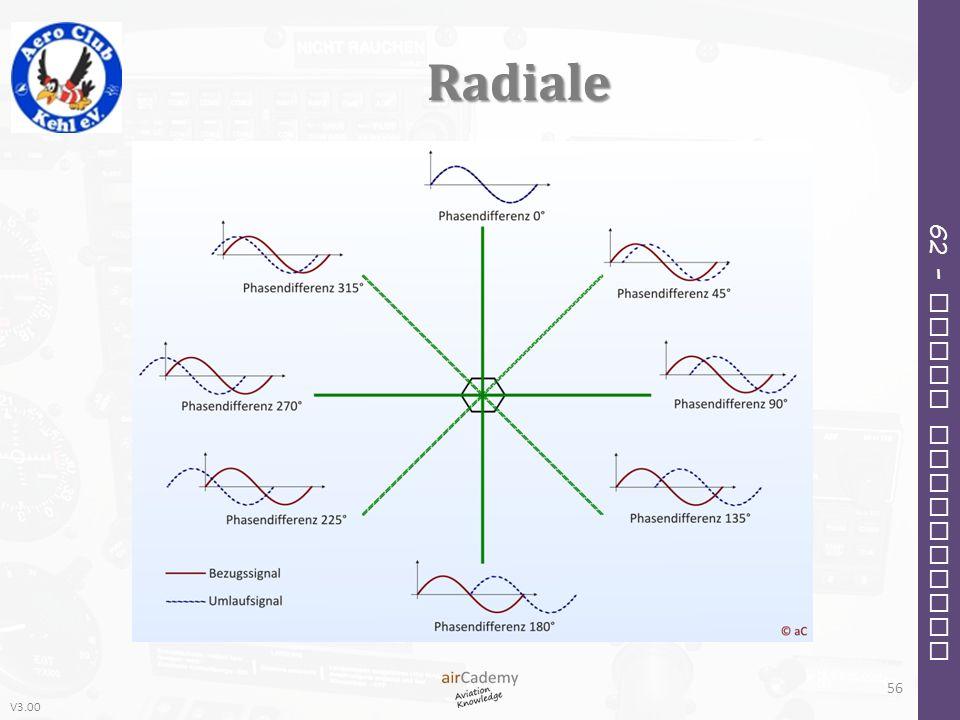 V3.00 62 – Radio Navigation Radiale 56
