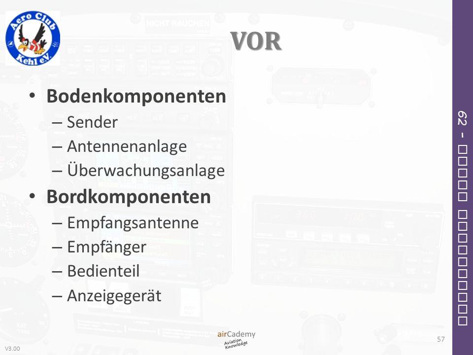 V3.00 62 – Radio Navigation VOR Bodenkomponenten – Sender – Antennenanlage – Überwachungsanlage Bordkomponenten – Empfangsantenne – Empfänger – Bedien