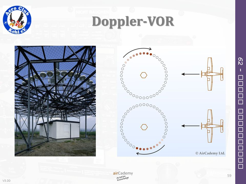 V3.00 62 – Radio Navigation Doppler-VOR 59