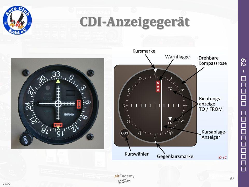 V3.00 62 – Radio Navigation CDI-Anzeigegerät 62