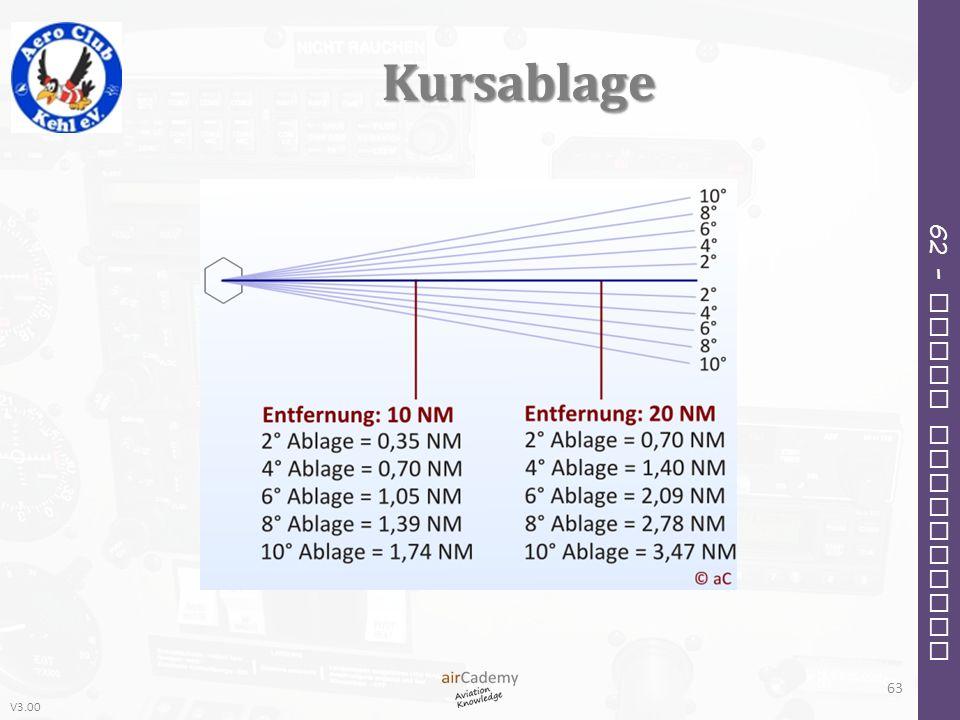 V3.00 62 – Radio Navigation Kursablage 63