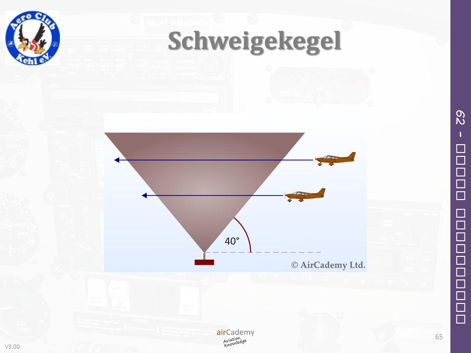 V3.00 62 – Radio Navigation Schweigekegel 65