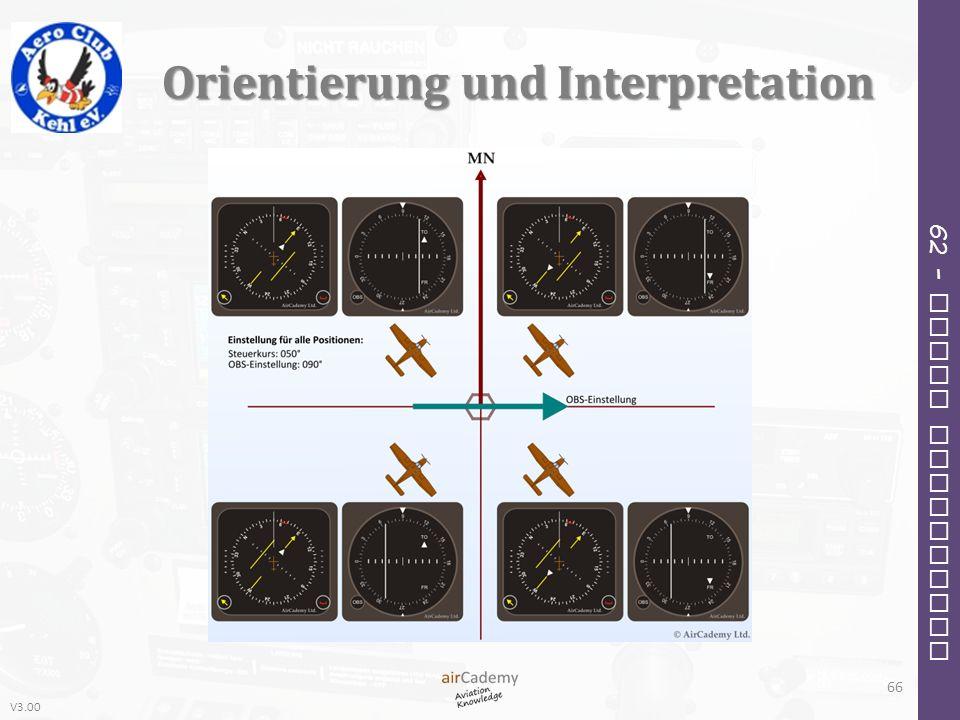 V3.00 62 – Radio Navigation Orientierung und Interpretation 66