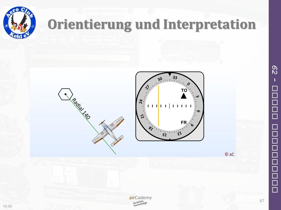 V3.00 62 – Radio Navigation Orientierung und Interpretation 67