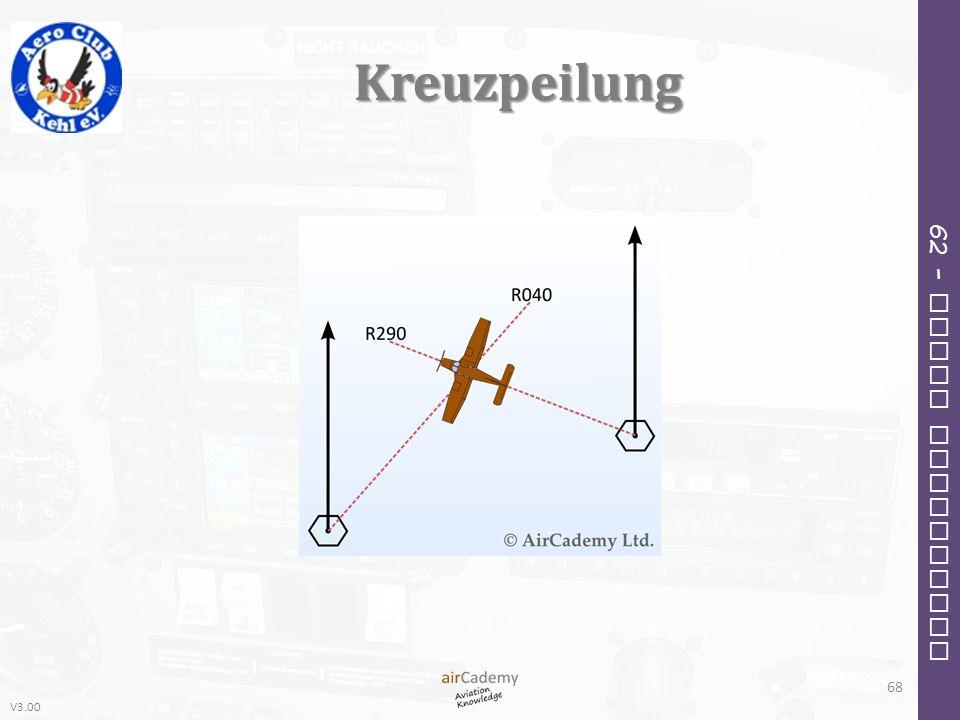 V3.00 62 – Radio Navigation Kreuzpeilung 68