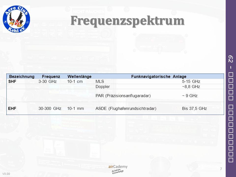 V3.00 62 – Radio Navigation Frequenzspektrum 7 BezeichnungFrequenzWellenlängeFunknavigatorische Anlage SHF3-30 GHz10-1 cmMLS5-15 GHz Doppler~8,8 GHz P