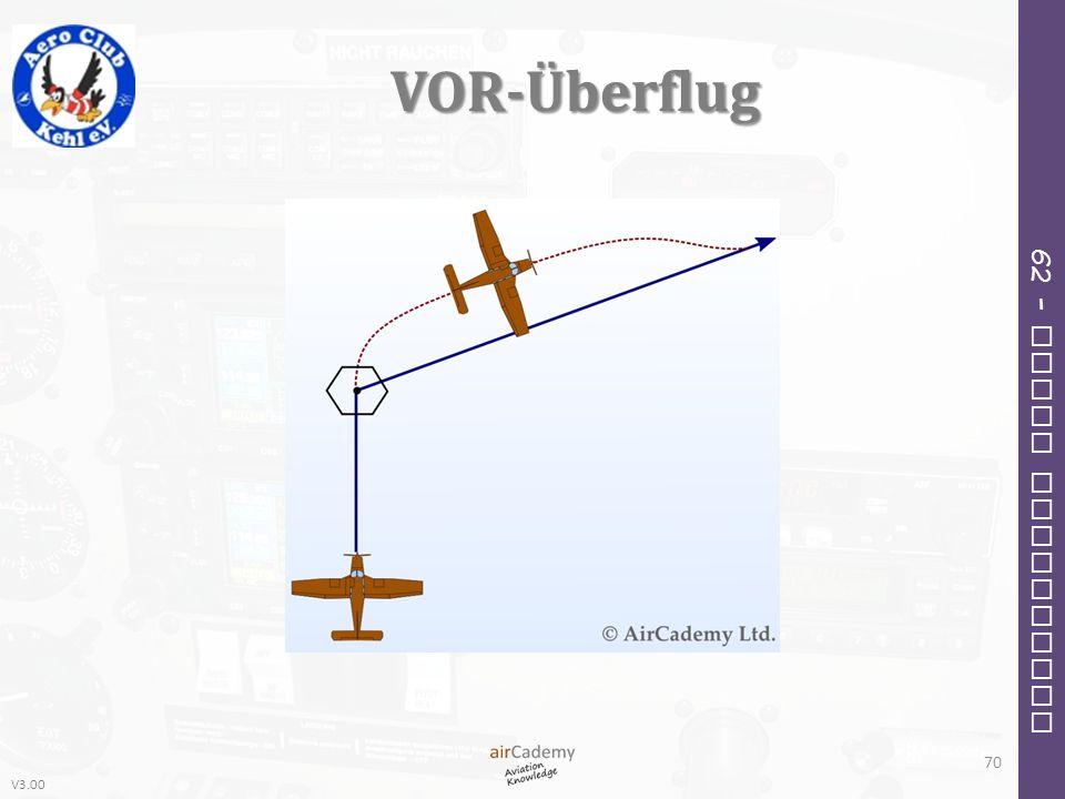 V3.00 62 – Radio Navigation VOR-Überflug 70