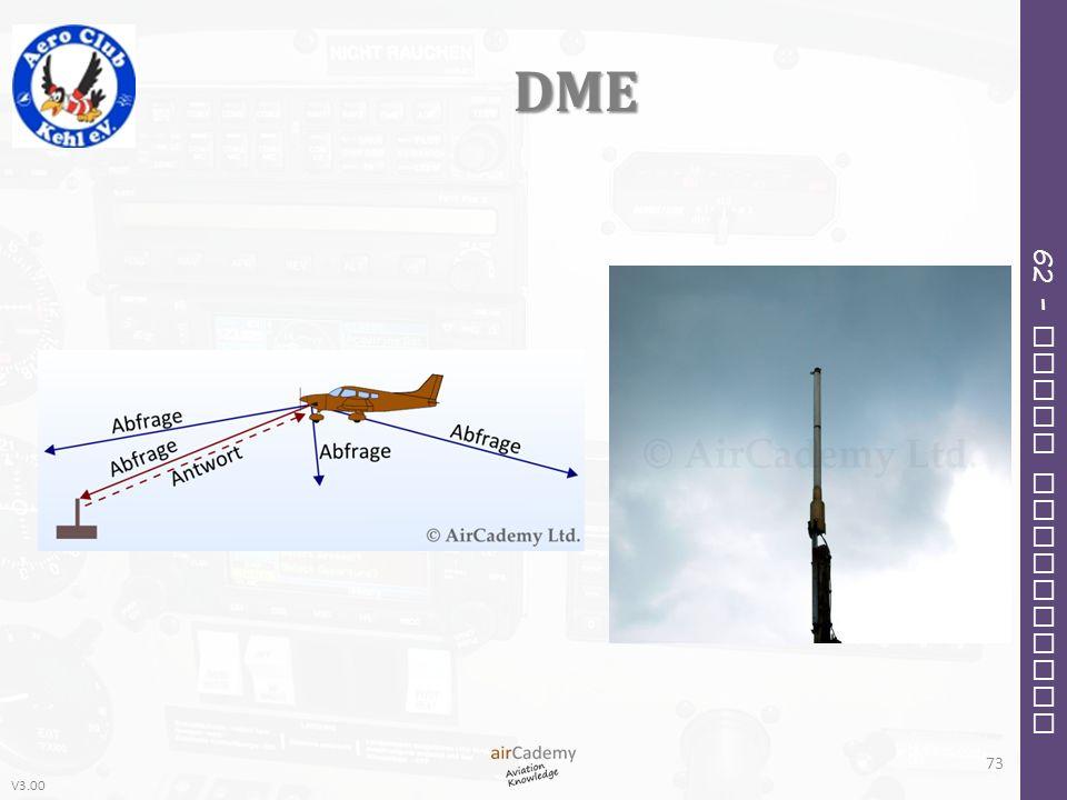 V3.00 62 – Radio Navigation DME 73