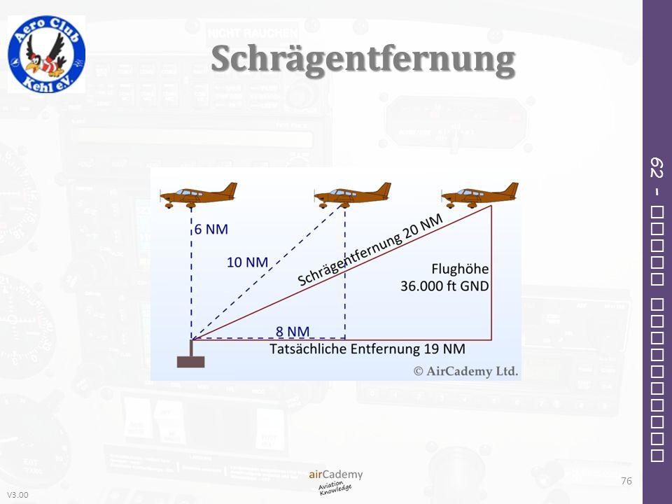 V3.00 62 – Radio Navigation Schrägentfernung 76