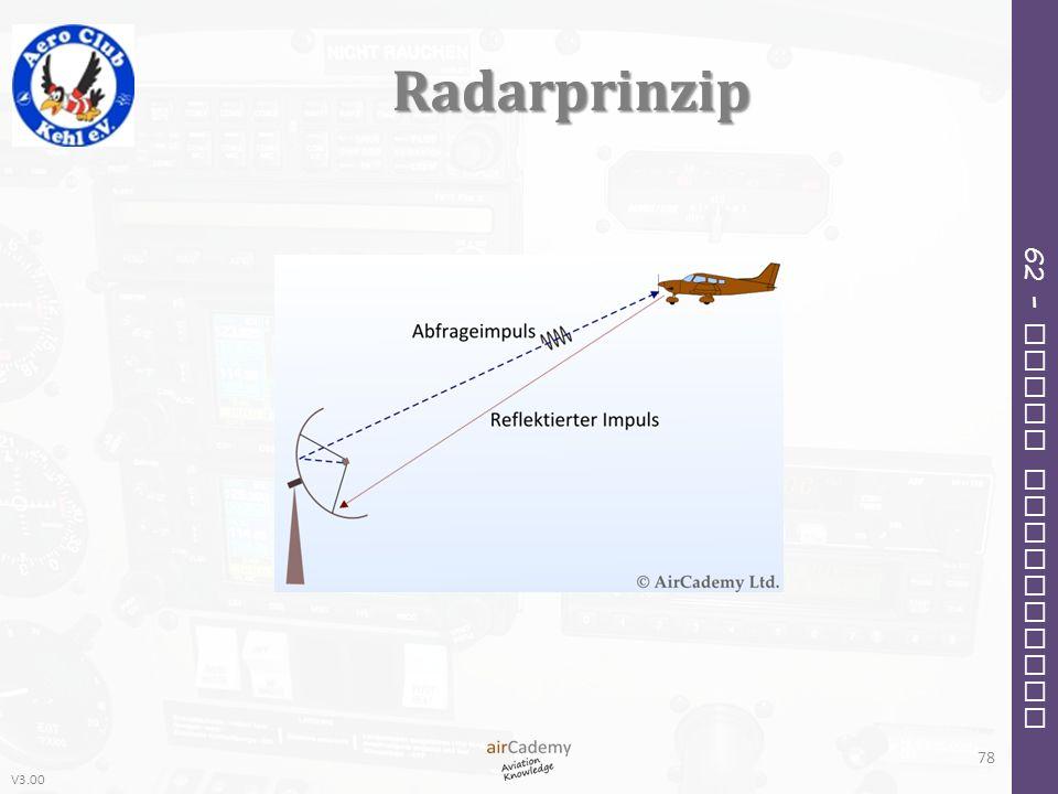 V3.00 62 – Radio Navigation Radarprinzip 78