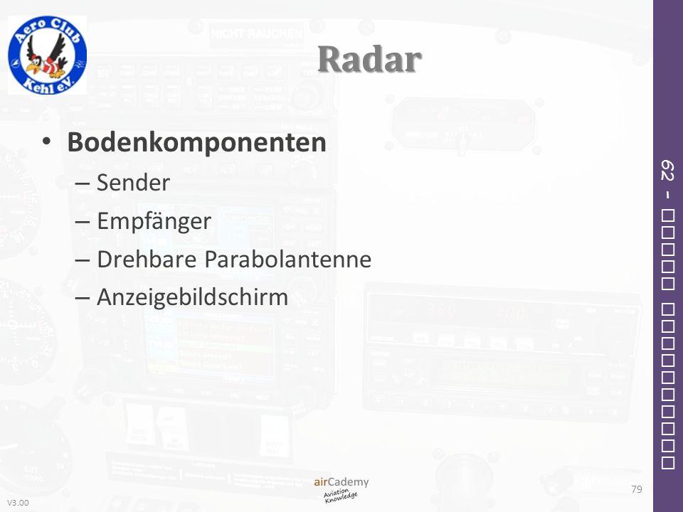 V3.00 62 – Radio Navigation Radar Bodenkomponenten – Sender – Empfänger – Drehbare Parabolantenne – Anzeigebildschirm 79