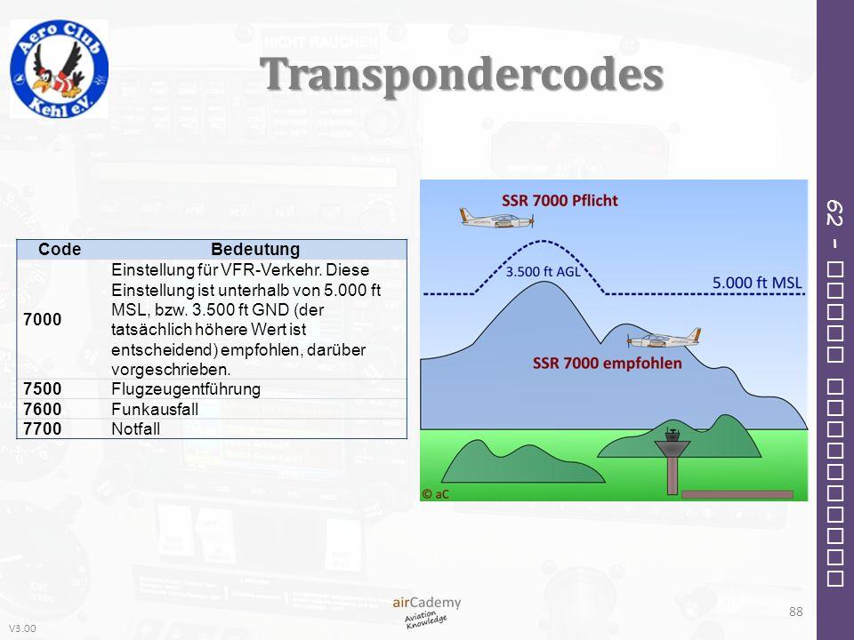 V3.00 62 – Radio Navigation Transpondercodes CodeBedeutung 7000 Einstellung für VFR-Verkehr. Diese Einstellung ist unterhalb von 5.000 ft MSL, bzw. 3.