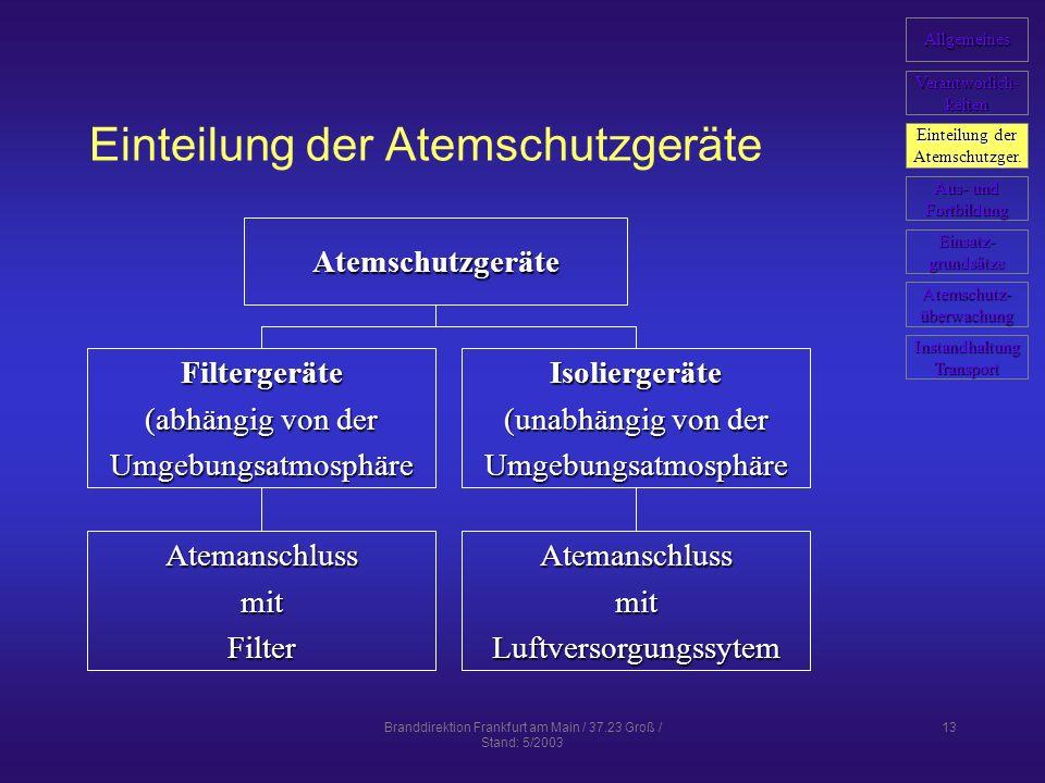 Branddirektion Frankfurt am Main / 37.23 Groß / Stand: 5/2003 13 Einteilung der Atemschutzgeräte Atemschutzgeräte Filtergeräte (abhängig von der UmgebungsatmosphäreIsoliergeräte (unabhängig von der Umgebungsatmosphäre AtemanschlussmitFilterAtemanschlussmitLuftversorgungssytem Allgemeines Verantworlich- keiten Einteilung der Einteilung der Atemschutzger.
