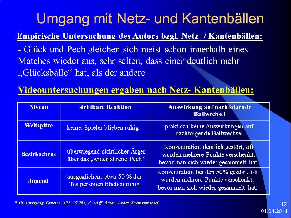 01.04.2014 12 Umgang mit Netz- und Kantenbällen Empirische Untersuchung des Autors bzgl.