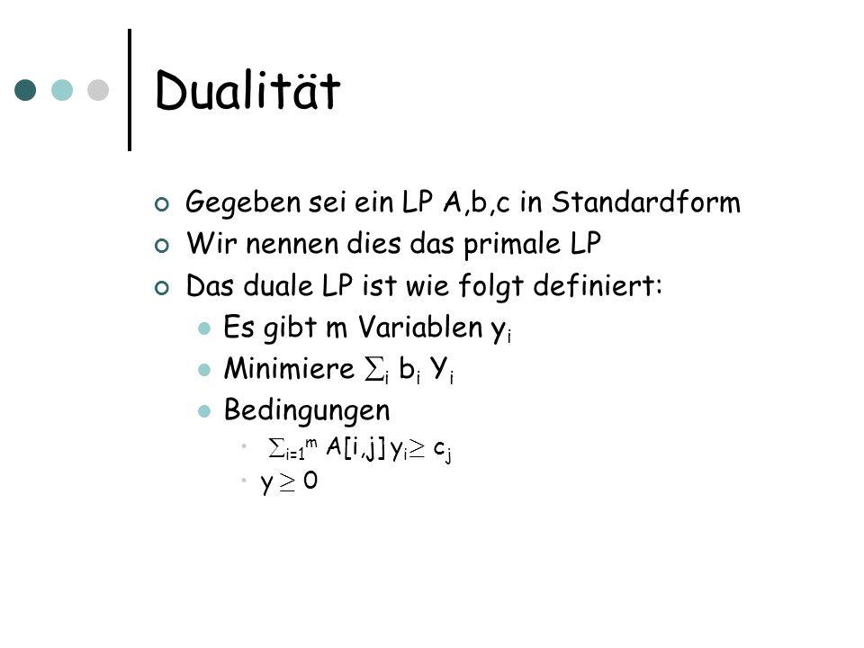 Dualität Gegeben sei ein LP A,b,c in Standardform Wir nennen dies das primale LP Das duale LP ist wie folgt definiert: Es gibt m Variablen y i Minimie