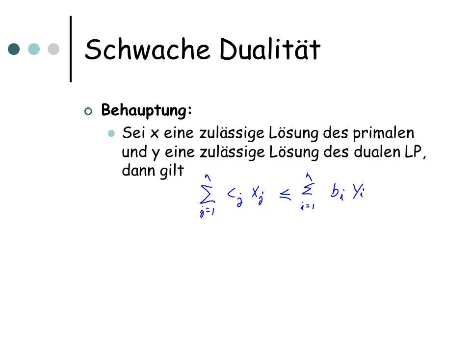 Schwache Dualität Behauptung: Sei x eine zulässige Lösung des primalen und y eine zulässige Lösung des dualen LP, dann gilt