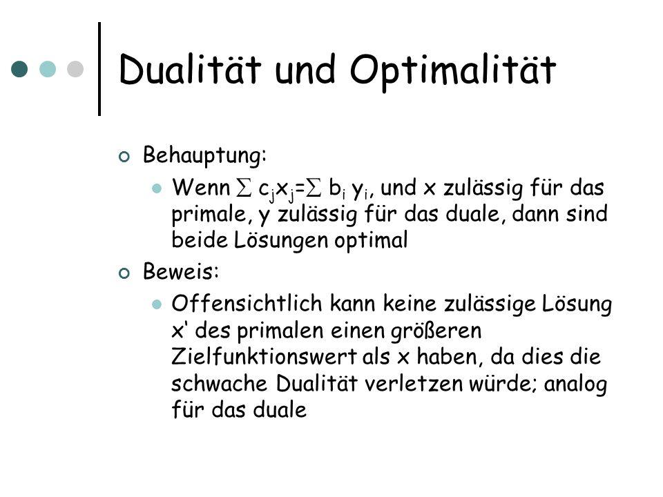 Dualität und Optimalität Behauptung: Wenn c j x j = b i y i, und x zulässig für das primale, y zulässig für das duale, dann sind beide Lösungen optima