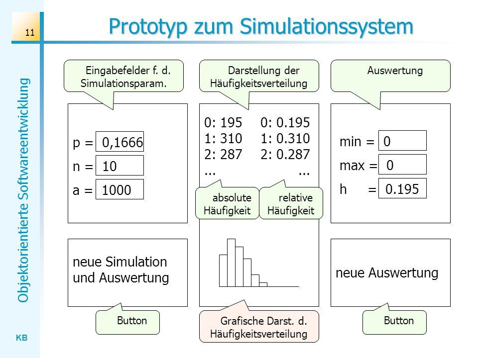 KB Objektorientierte Softwareentwicklung 11 Prototyp zum Simulationssystem p = 0,1666 n = 10 a = 1000 0: 195 1: 310 2: 287... neue Simulation und Ausw