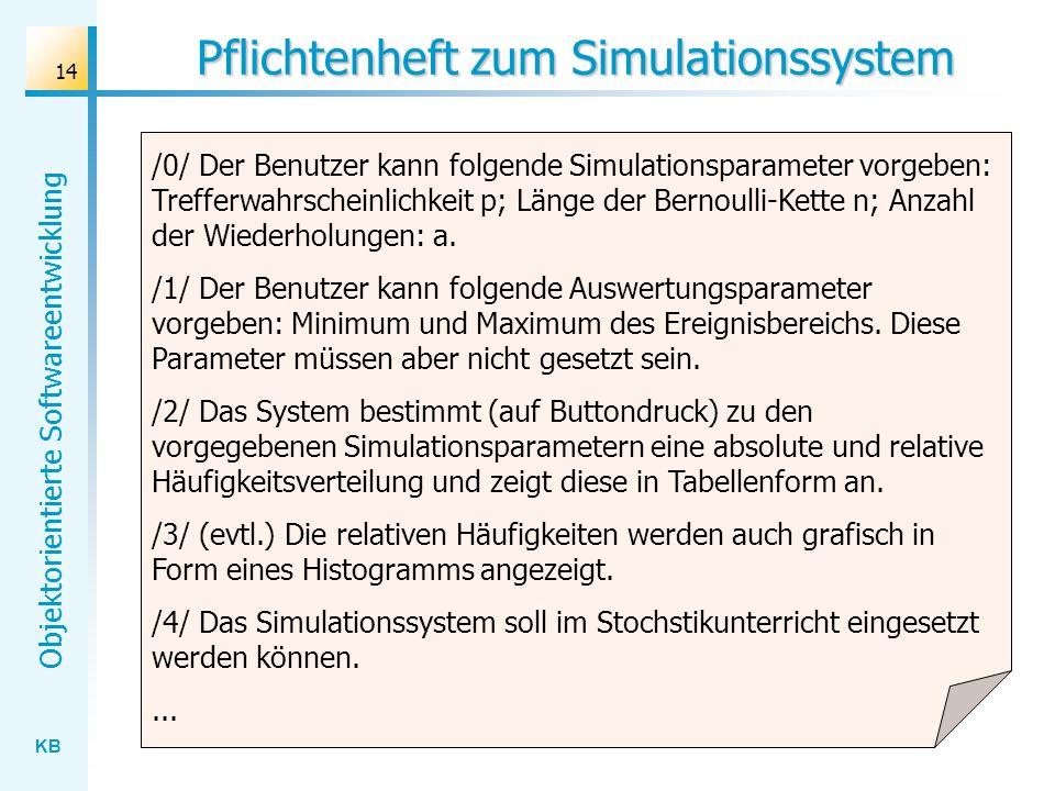 KB Objektorientierte Softwareentwicklung 14 Pflichtenheft zum Simulationssystem /0/ Der Benutzer kann folgende Simulationsparameter vorgeben: Trefferw