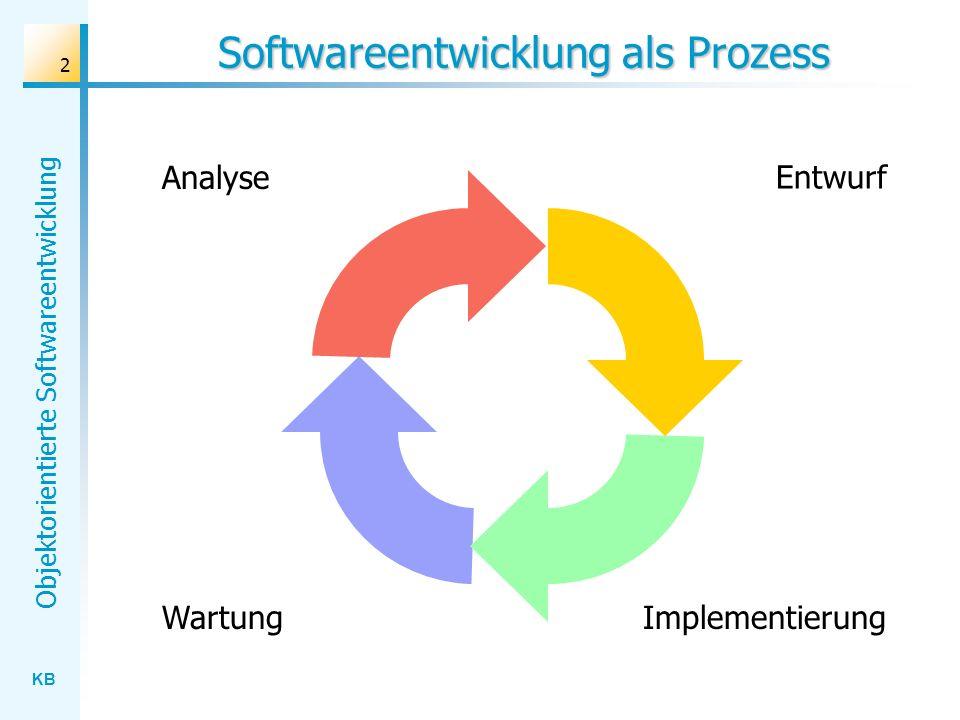 KB Objektorientierte Softwareentwicklung 2 Softwareentwicklung als Prozess Analyse Entwurf ImplementierungWartung