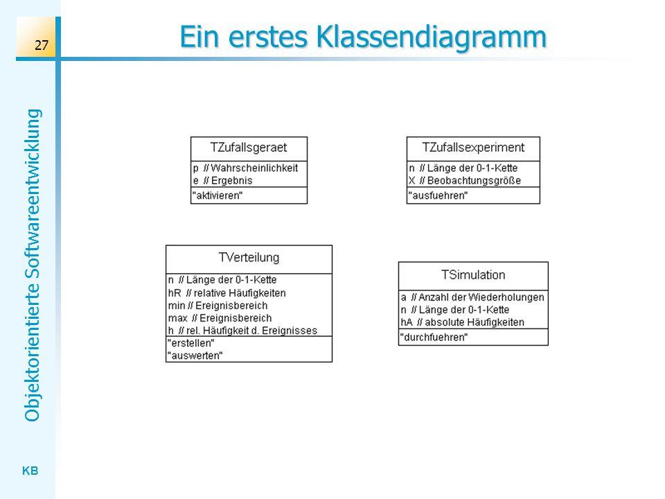 KB Objektorientierte Softwareentwicklung 27 Ein erstes Klassendiagramm