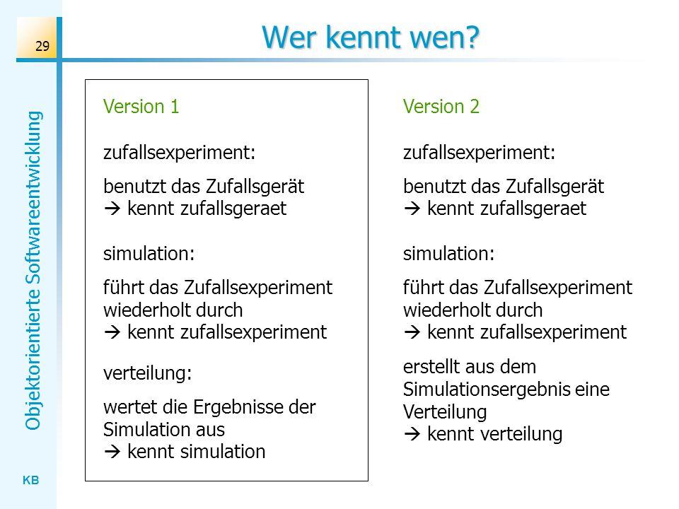 KB Objektorientierte Softwareentwicklung 29 Wer kennt wen? zufallsexperiment: benutzt das Zufallsgerät kennt zufallsgeraet simulation: führt das Zufal