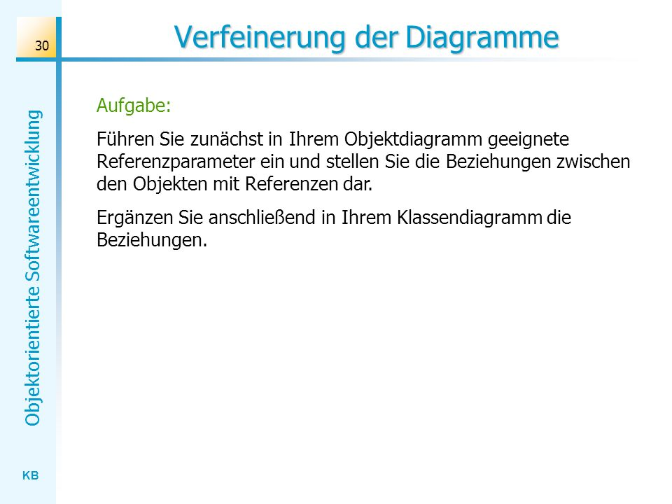 KB Objektorientierte Softwareentwicklung 30 Aufgabe: Führen Sie zunächst in Ihrem Objektdiagramm geeignete Referenzparameter ein und stellen Sie die B