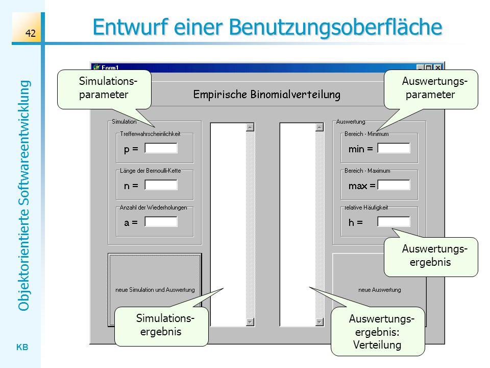KB Objektorientierte Softwareentwicklung 42 Entwurf einer Benutzungsoberfläche Simulations- parameter Auswertungs- parameter Simulations- ergebnis Aus