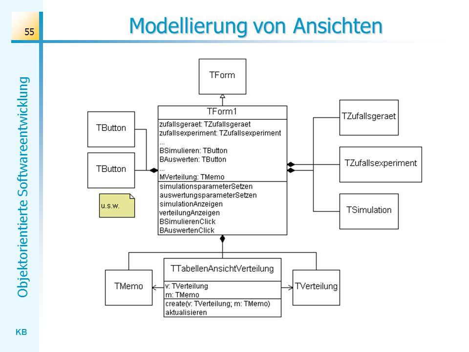 KB Objektorientierte Softwareentwicklung 55 Modellierung von Ansichten