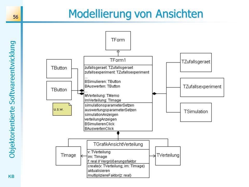 KB Objektorientierte Softwareentwicklung 56 Modellierung von Ansichten