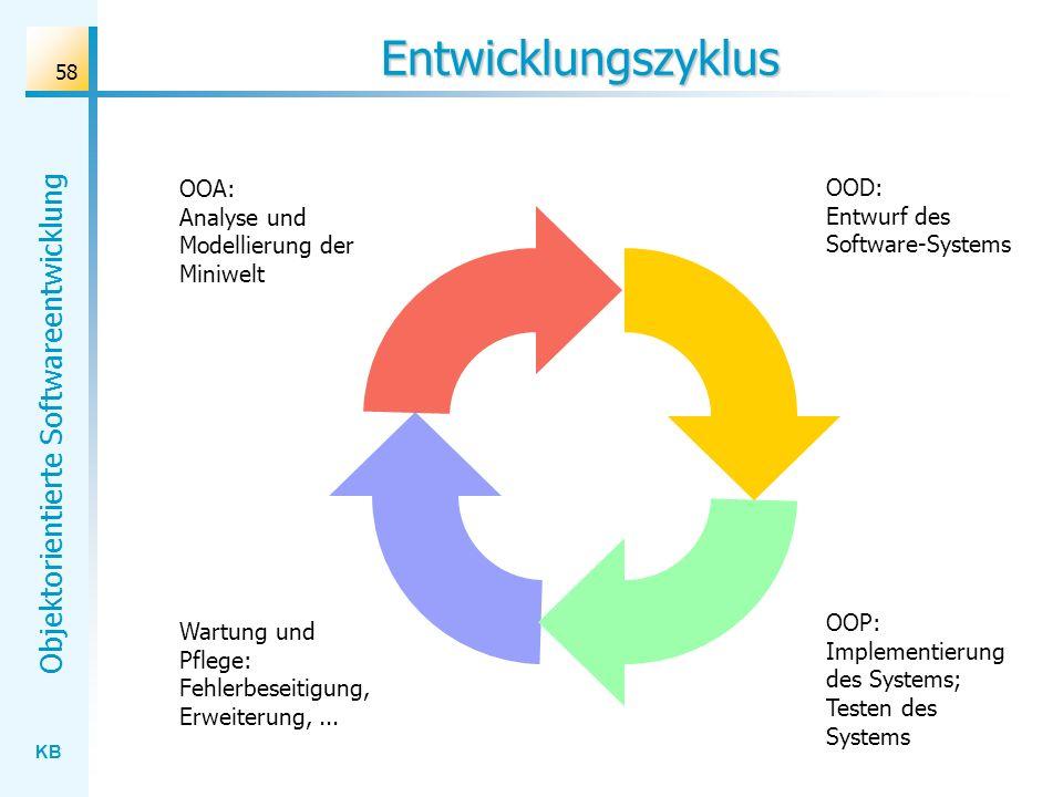 KB Objektorientierte Softwareentwicklung 58 Entwicklungszyklus OOA: Analyse und Modellierung der Miniwelt OOD: Entwurf des Software-Systems OOP: Imple