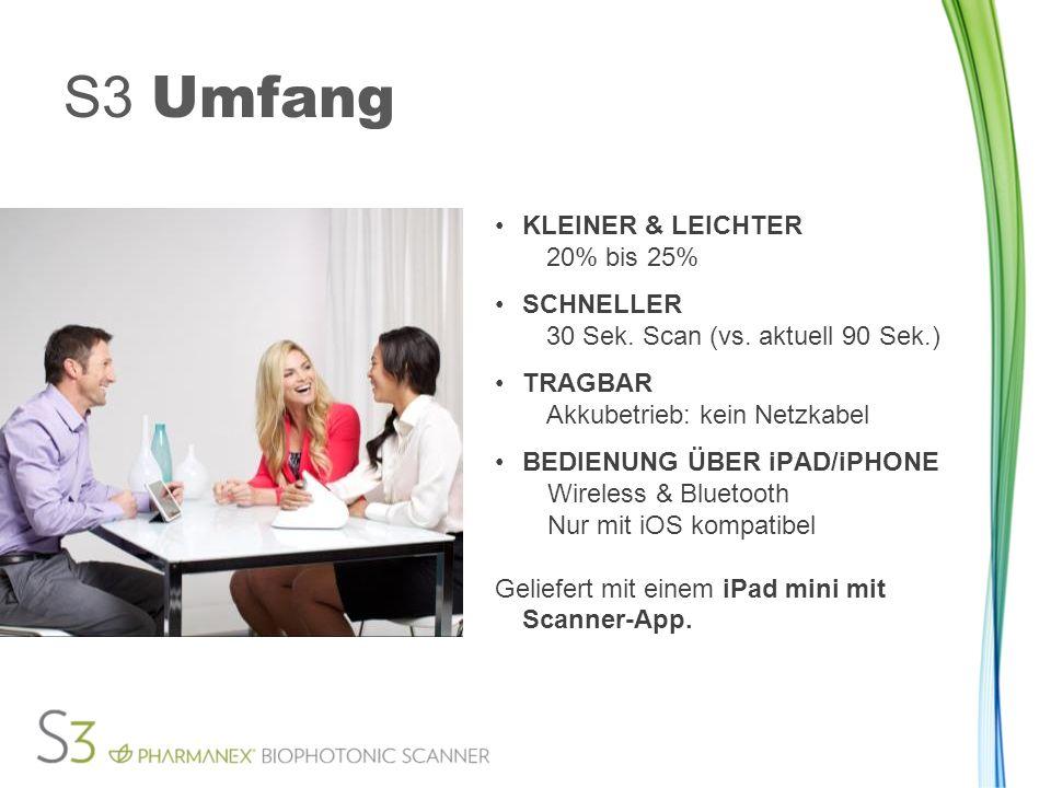KLEINER & LEICHTER 20% bis 25% SCHNELLER 30 Sek. Scan (vs.