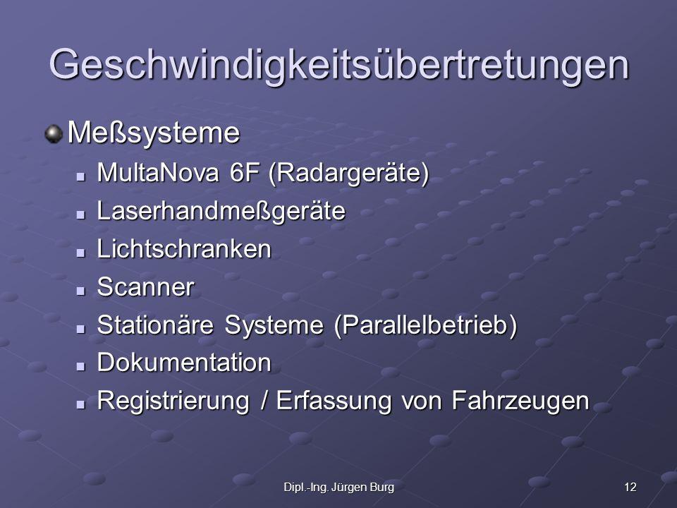 12Dipl.-Ing. Jürgen Burg Geschwindigkeitsübertretungen Meßsysteme MultaNova 6F (Radargeräte) MultaNova 6F (Radargeräte) Laserhandmeßgeräte Laserhandme