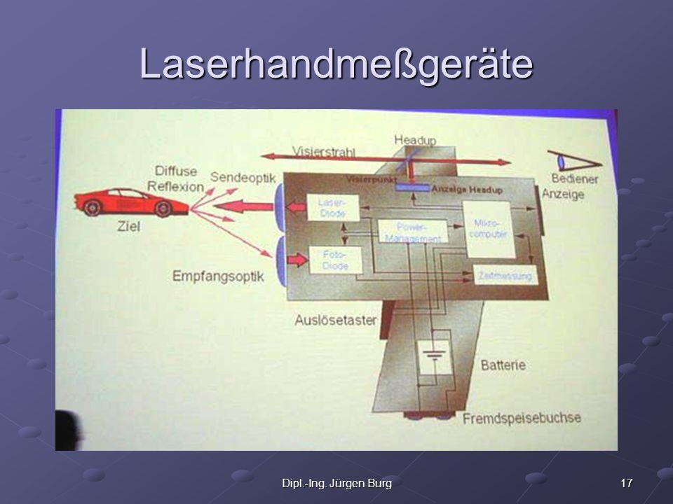 17Dipl.-Ing. Jürgen Burg Laserhandmeßgeräte