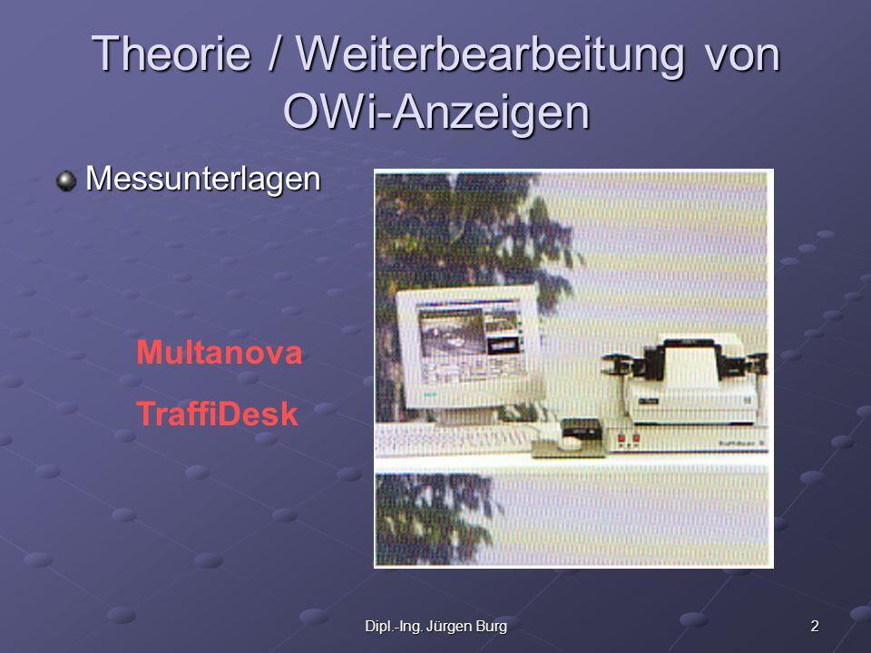 2Dipl.-Ing. Jürgen Burg Theorie / Weiterbearbeitung von OWi-Anzeigen Messunterlagen Multanova TraffiDesk