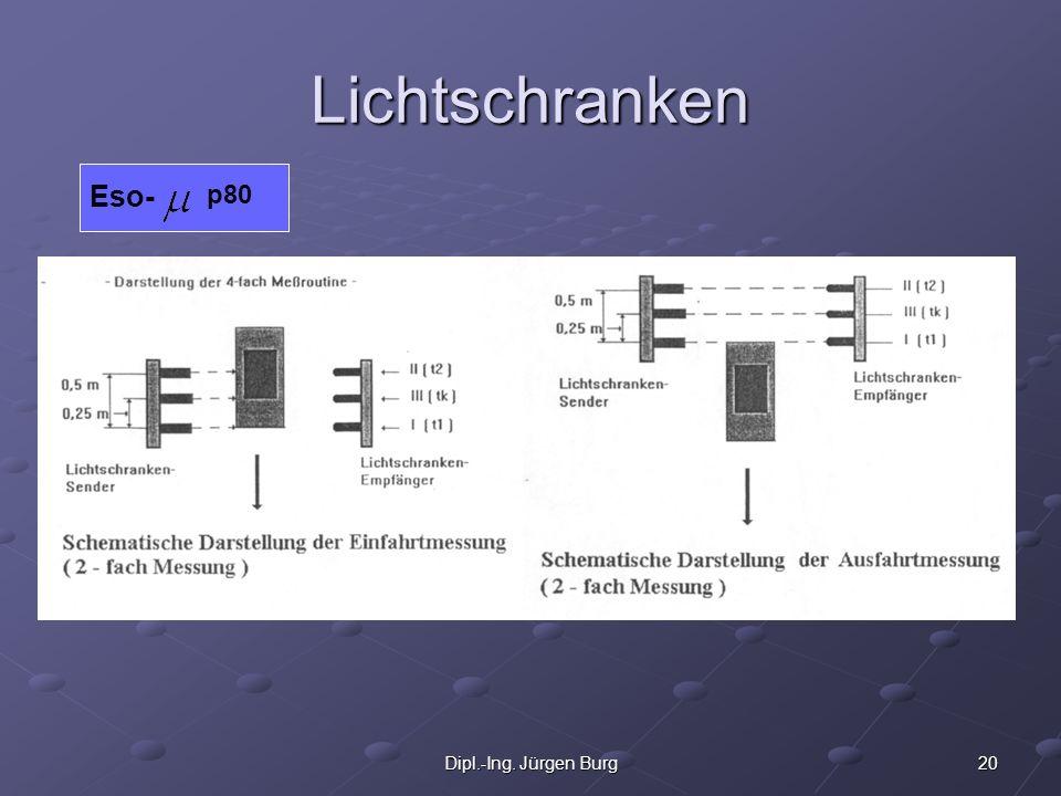 20Dipl.-Ing. Jürgen Burg Lichtschranken Eso- p80
