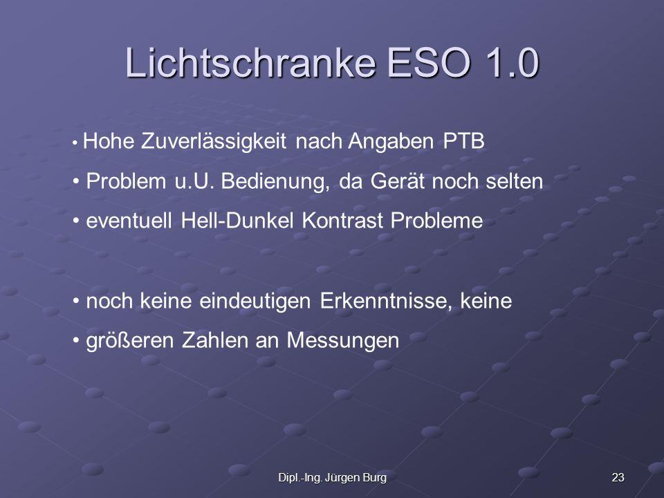 23Dipl.-Ing. Jürgen Burg Lichtschranke ESO 1.0 Hohe Zuverlässigkeit nach Angaben PTB Problem u.U. Bedienung, da Gerät noch selten eventuell Hell-Dunke