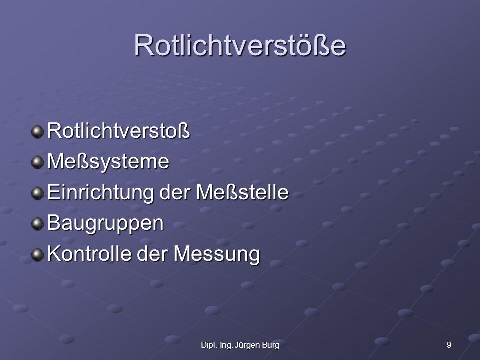10Dipl.-Ing. Jürgen Burg Rotlichtverstöße Meßsysteme (TraffiPhot III)