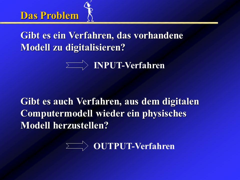Das Problem INPUT-Verfahren OUTPUT-Verfahren Gibt es ein Verfahren, das vorhandene Modell zu digitalisieren? Gibt es auch Verfahren, aus dem digitalen