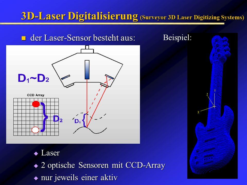 3D-Laser Digitalisierung (Surveyor 3D Laser Digitizing Systems) der Laser-Sensor besteht aus: der Laser-Sensor besteht aus: Beispiel: Laser Laser 2 op