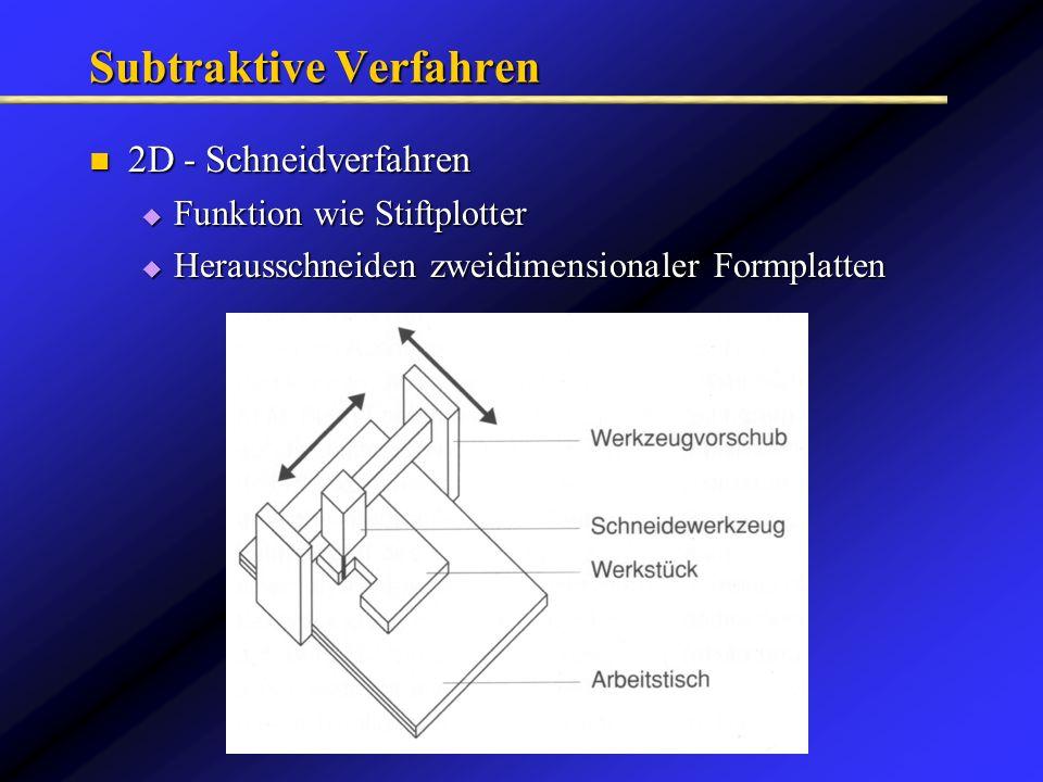 Subtraktive Verfahren 2D - Schneidverfahren 2D - Schneidverfahren Funktion wie Stiftplotter Funktion wie Stiftplotter Herausschneiden zweidimensionale