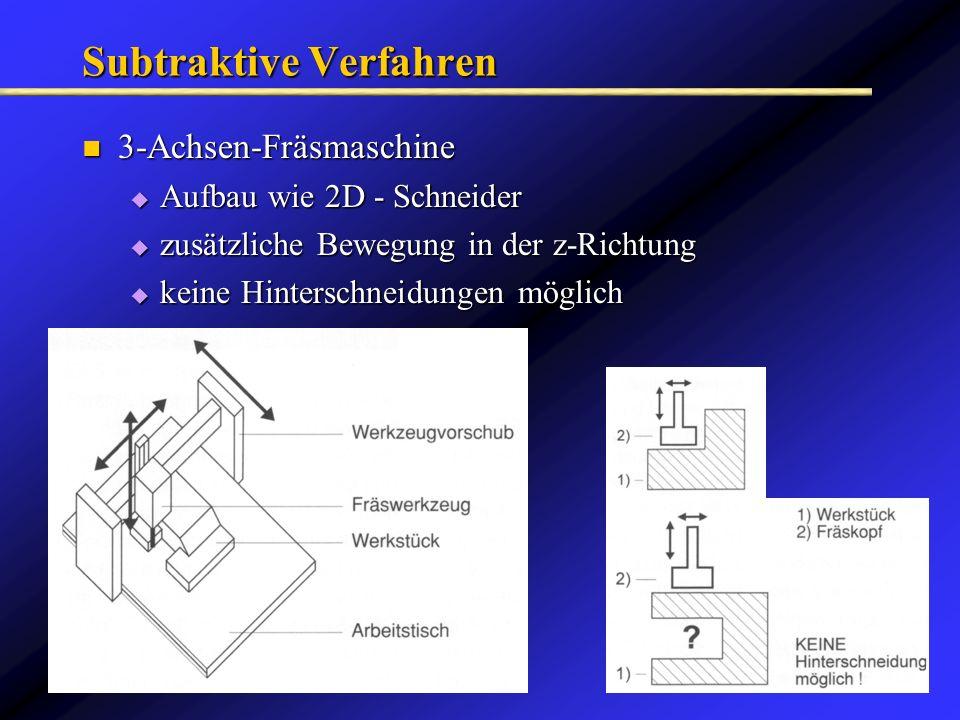Subtraktive Verfahren 3-Achsen-Fräsmaschine 3-Achsen-Fräsmaschine Aufbau wie 2D - Schneider Aufbau wie 2D - Schneider zusätzliche Bewegung in der z-Ri