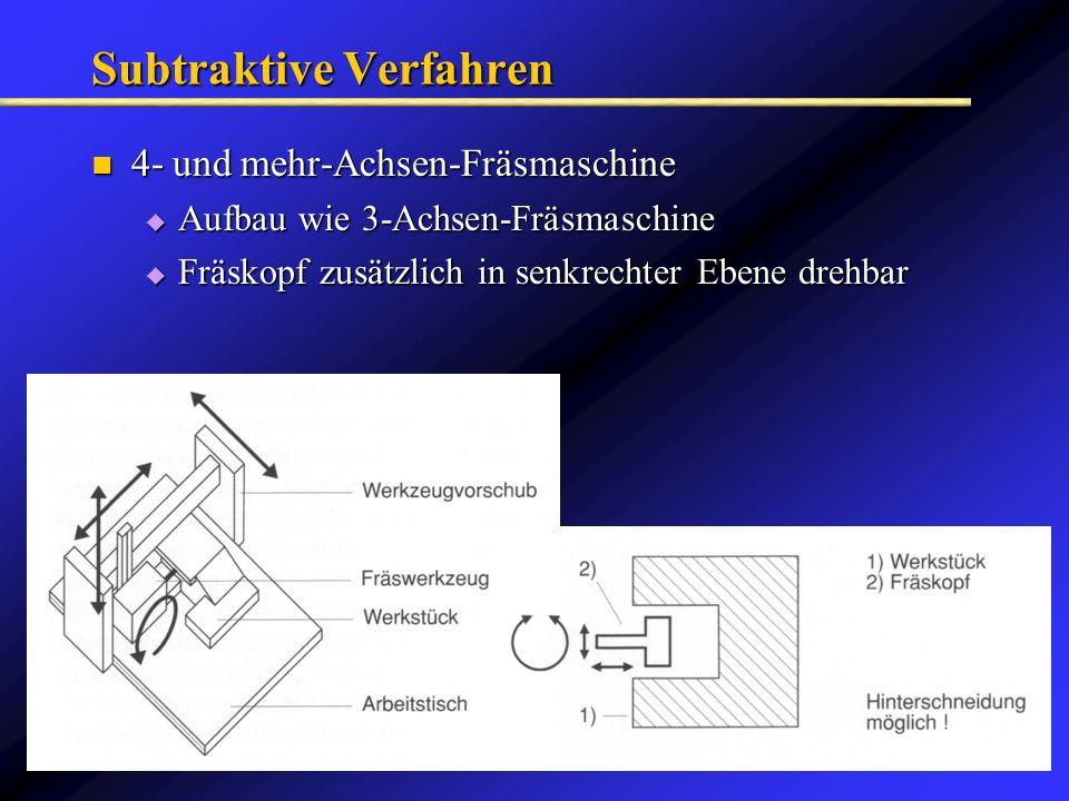 Subtraktive Verfahren 4- und mehr-Achsen-Fräsmaschine 4- und mehr-Achsen-Fräsmaschine Aufbau wie 3-Achsen-Fräsmaschine Aufbau wie 3-Achsen-Fräsmaschin
