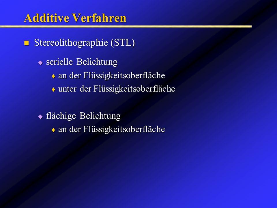 Additive Verfahren Stereolithographie (STL) Stereolithographie (STL) serielle Belichtung serielle Belichtung an der Flüssigkeitsoberfläche an der Flüs