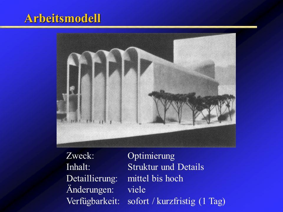 Arbeitsmodell Zweck: Optimierung Inhalt: Struktur und Details Detaillierung: mittel bis hoch Änderungen: viele Verfügbarkeit: sofort / kurzfristig (1